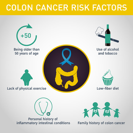 colorectal cancer: Risk factors of colon cancer vector logo icon design, medical infographic.