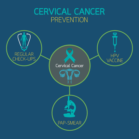 CERVICAL CANCER PREVENTION icon Logo vector illustration