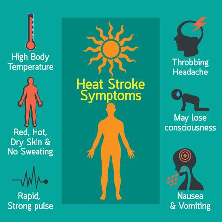Heat stroke infographic vector illustration Ilustracje wektorowe
