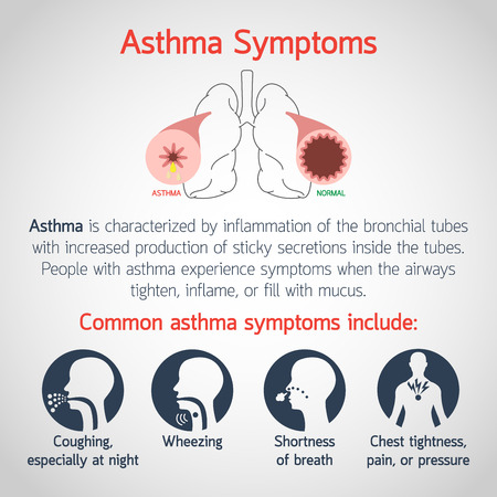 Asthma Symptoms vector logo icon illustration
