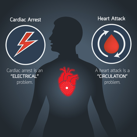 Cardiac Arrest and Heart Attack vector logo icon illustration
