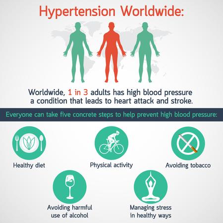 hypertension vector logo icon illustration Illustration