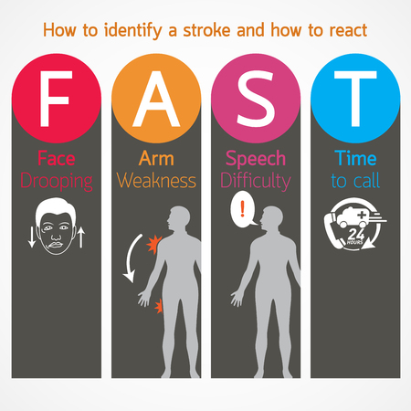 Stroke warning signs and symptoms. Vectores