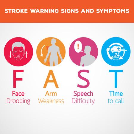 뇌졸중 경고 신호 및 증상