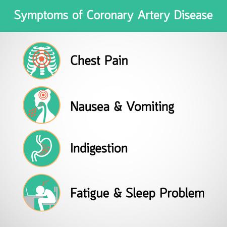 Symptoms of Coronary Artery Disease vector illustration