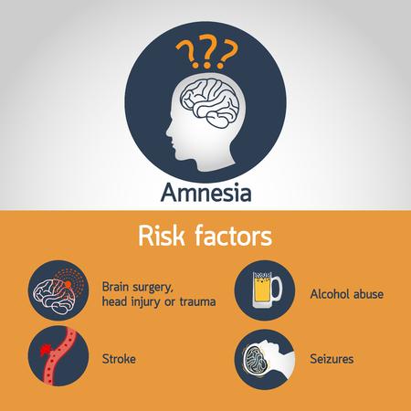 Amnesia Risk factors medical vector illustrations infographic Stock Vector - 92652486