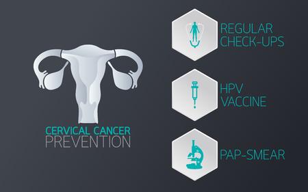 Cervical cancer prevention icon. Vector illustration.