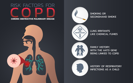 Chronic obstructive pulmonary disease (COPD) icon design, info-graphic health, medical info-graphic. Vector illustration. Иллюстрация