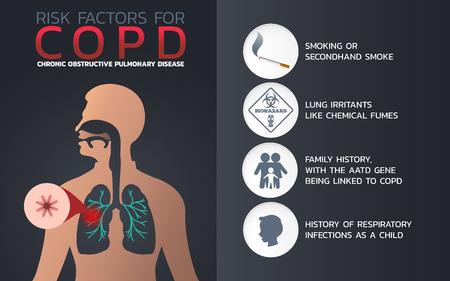 Chronic obstructive pulmonary disease (COPD) icon design, info-graphic health, medical info-graphic. Vector illustration. Vettoriali