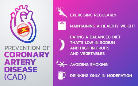 Prevention of coronary artery disease (CAD) icon design, info-graphic health, medical info-graphic. Vector illustration.