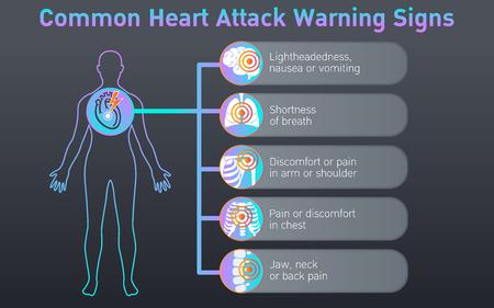 Heart attack icon design, info-graphic health. Vector illustration.