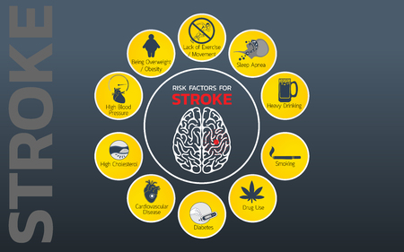Stroke Risk factors icon design, info-graphic health, medical info-graphic. Vector illustration. 일러스트