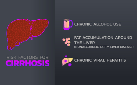 Cirrhosis icon design, infographic health, medical infographic banner or flyer  Vector illustration