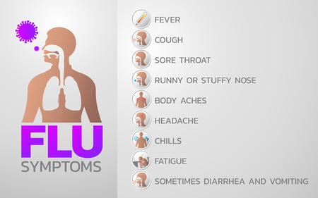 FLU symptoms icon design, infographic health, medical infographic. Vector illustration  イラスト・ベクター素材
