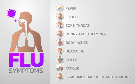 FLU symptoms icon design, infographic health, medical infographic. Vector illustration Çizim