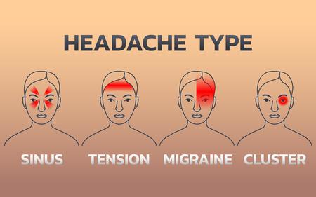 Types de modèle de conception d'infographie maux de tête, icône illustration vectorielle.
