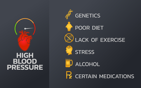 High blood pressure Infographics design template, icon vector illustration.