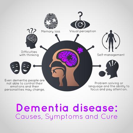 Dementie infographic pictogramontwerp, medische vectorillustratie