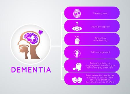 Dementia infographic icon design, medical vector illustration