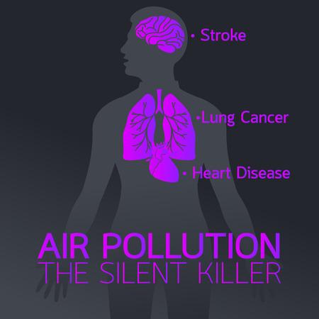 Air Pollution logo icon design, medical vector illustration Çizim