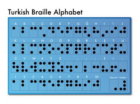 Turkish Braille alphabet