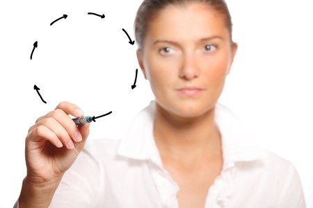 A young businesswoman drawing a circle of arrows over white background a lot of space to put text photo