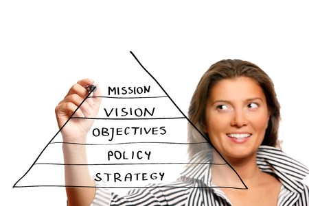 human vision: A picture of a young pretty businesswoman drawing a business strategy pyramid