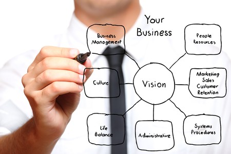 Young businessman drawing a business diagram over white background