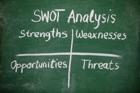 swot analysis: El an�lisis FODA