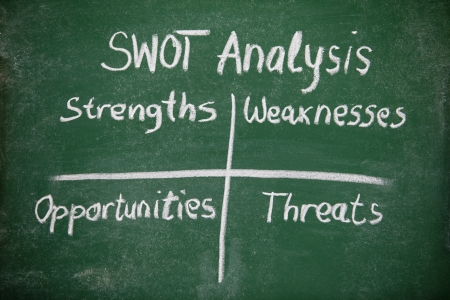swot analysis photo