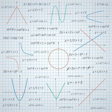 Mathematics plots and formulas paper background vector illustration