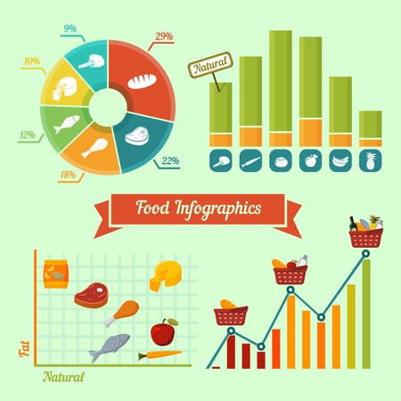 Supermarket foods infographics charts and graphs of natural and fresh products isolated vector illustration Vector