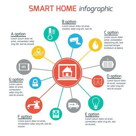 Smart home automation technologie infographics nutsbedrijven pictogrammen en elementen voor de presentatie ontwerp illustratie Stock Illustratie