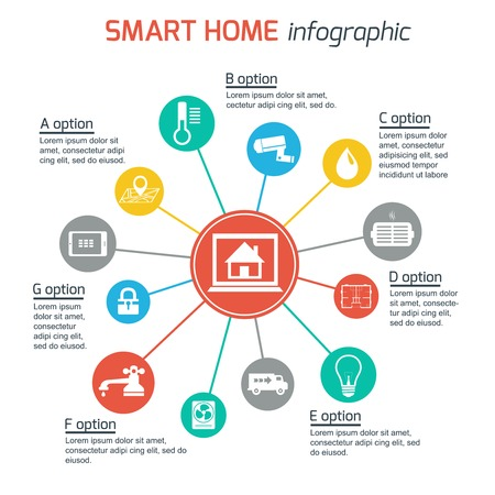 Smart home automation technology infographics utilities icons and elements for presentation design illustration Çizim