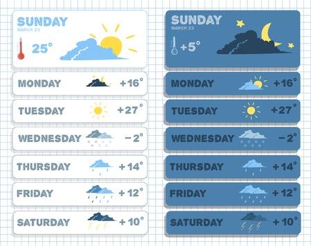 Weather forecast widgets set design elements for mobile application service vector illustration Vector