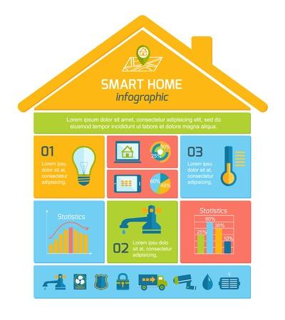 스마트 홈 자동화 기술의 인포 그래픽 유틸리티 아이콘 및 그래프와 차트 디자인 레이아웃 그림 요소