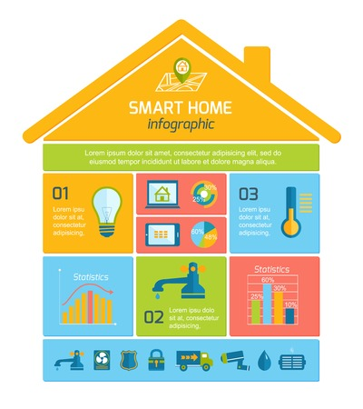 Smart home automation technology infographics utilities icons and elements with graphs and charts design layout illustration