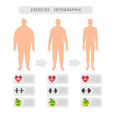 avancement de l'exercice de remise en forme des éléments de conception infographique ensemble de la force de la fréquence cardiaque et la minceur homme silhouette illustration isolé
