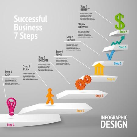 Úspěch: Vzestupně nahoru schodiště úspěšné podnikání sedm kroků koncepce info kreslený ilustrační Ilustrace
