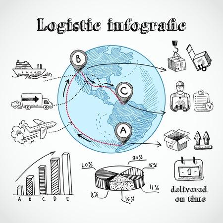 leveringen: Globe met wereldkaart en doodle logistieke infographic elementen en grafieken vector illustratie Stock Illustratie