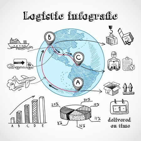Globe with world map and doodle logistic infographic elements and charts vector illustration