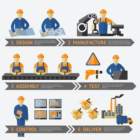 Proces produkcji w fabryce kontroli testu dostarczyć projekt produkcji montażowej infografika ilustracji wektorowych