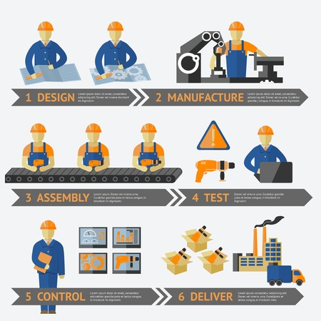 production plant: Processo di produzione in fabbrica di controllo di test progettazione produzione assemblaggio consegnare infografica illustrazione vettoriale