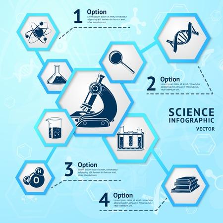laboratory equipment: Science research hexagon education laboratory equipment business infographic vector illustration