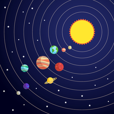 sole: Concetto di sistema solare con orbite sole pianeti e stelle su sfondo illustrazione vettoriale