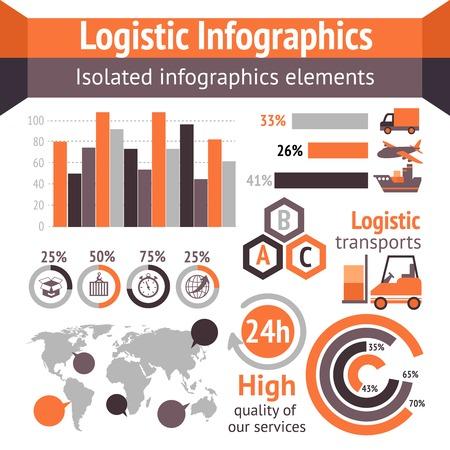 Infografía de prestación de servicios la carga del envío de logística con mapa y gráficos ilustración vectorial Foto de archivo - 28799216