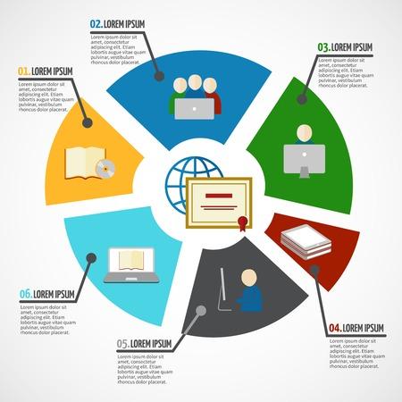 international students: Online education e-learning webinar digital school infographic vector illustration
