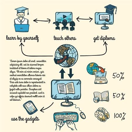 educaci�n en l�nea: La educaci�n en l�nea e-learning infograf�a boceto ciencia con la computadora y el estudio de iconos ilustraci�n vectorial