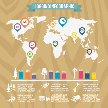 logging industry: Lumberjack woodcutter logging industry infographic with world map icons and charts vector illustration
