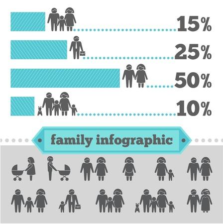 eltern und kind: Frauen und M�nner Familie Zahlen Infografik Satz von Eltern Kinder paar isolierten Vektor-Illustration